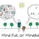 Mindful picture